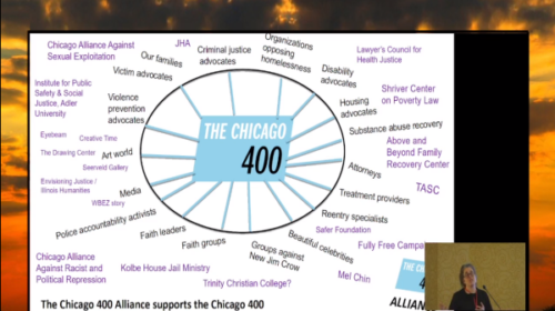 Stellar presentation by Chicago 400 wraps up NARSOL's 2021 conference
